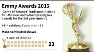credits/photos : Emmy Awards 2016