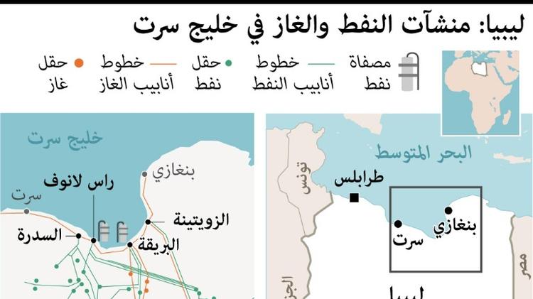 ليبيا: منشآت النفط والغاز في خليج سرت