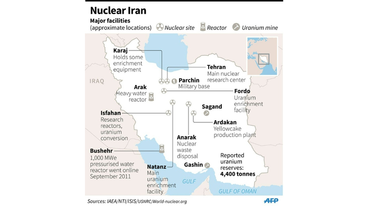 Turkey and Iran's Nuclear Program