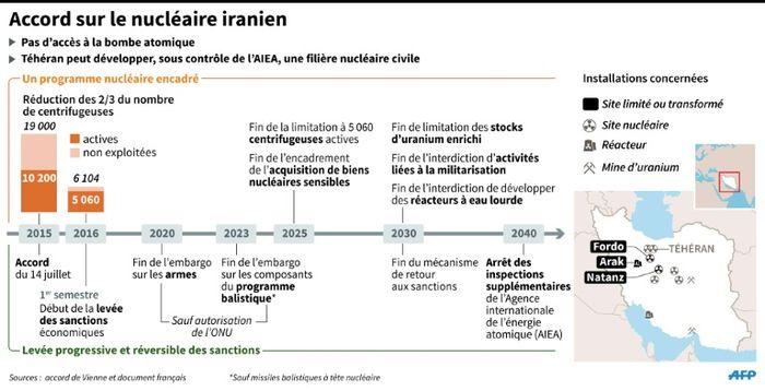 P.Pizarro/S.Huet/T.Saint-Cricq, tsq/ (AFP)