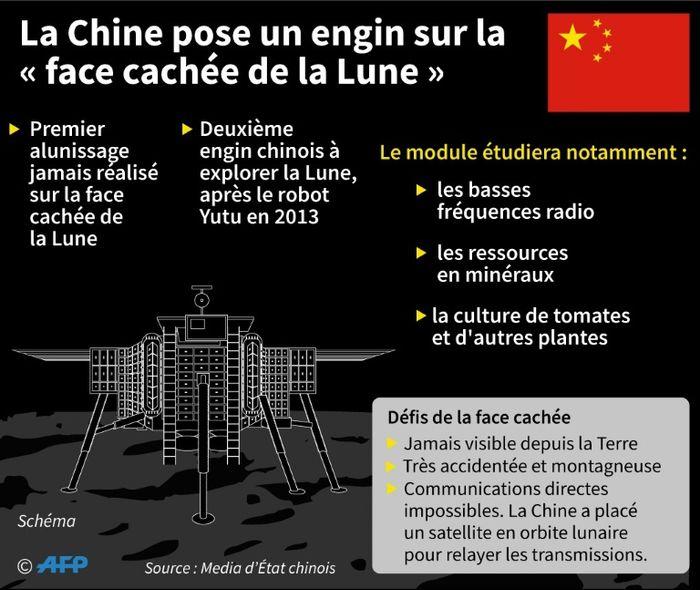 Laurence CHU (AFP)