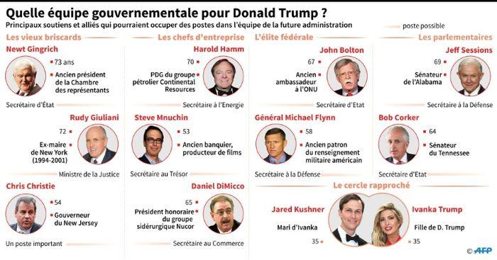 Vincent LEFAI, Jean-Michel CORNU (AFP)