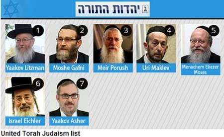 infographie Ynet