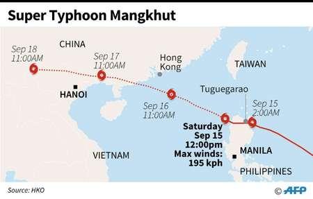 Super Typhoon Mangkhut ( Gal ROMA (AFP) )