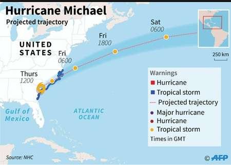 Hurricane Michael ( Tatiana MAGARINOS (AFP) )