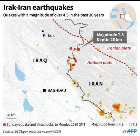 Iran-Iraq quake ( Sabrina BLANCHARD (AFP) )