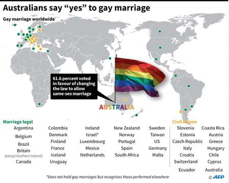 Gay marriage worldwide ( Laurence CHU (AFP) )
