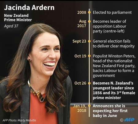 Jacinda Ardern ( Gal ROMA (AFP) )