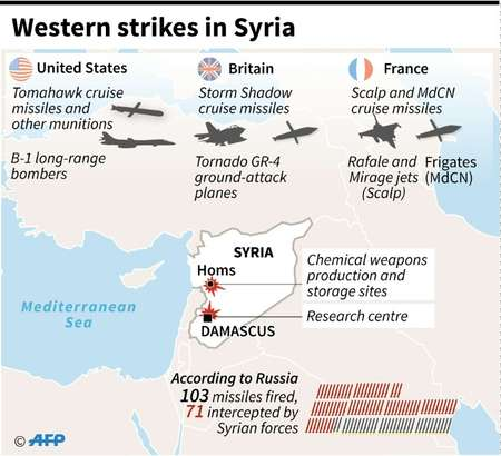 Western strikes in Syria ( Thomas SAINT-CRICQ (AFP) )