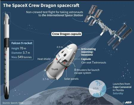 The SpaceX Crew Dragon spacecraft ( AFP   (AFP) )