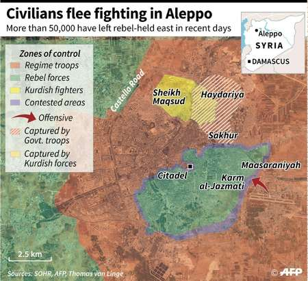 Map showing the situation in Aleppo on November 30 as the Syrian army tightened its grip on the northeast of the city ( Valentina BRESCHI, Simon MALFATTO, Frédéric BOURGEAIS, Sophie RAMIS (AFP) )