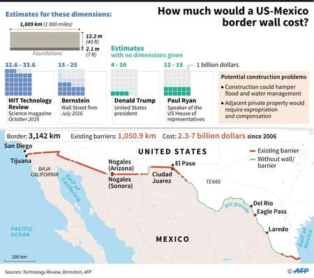 INEWS Fear And Rage On USMexico Border - Us map of private property