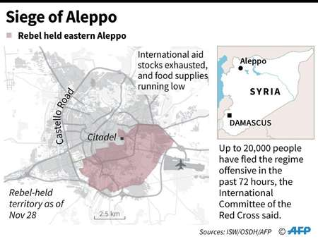 Siege of Aleppo ( AFP  (AFP) )