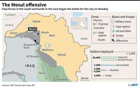 Iraq: the battle for Mosul ( Kun Tian, Thomas Saint-Circq, Sabrina Blanchard (AFP) )