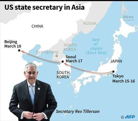 US state secretary visits Asia ( Gal ROMA (AFP) )