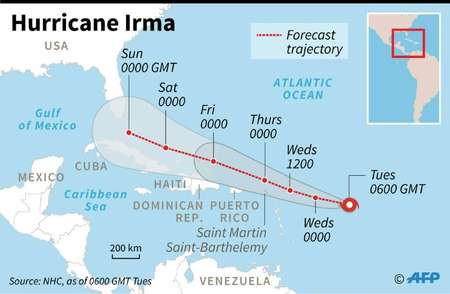 Hurricane Irma  ( Sophie RAMIS (AFP) )