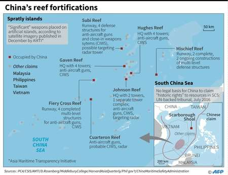 China's reef fortifications ( AFP  (AFP) )