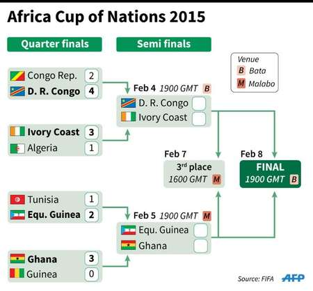 afrika cup qualifikation 2019